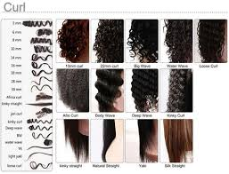 what is the best type of hair to use for a crochet weave best 25 hair texture chart ideas on pinterest black hair types