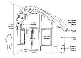 green small house plans oval one plan