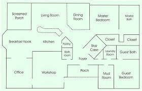 how to make blueprints for a house how to make a blueprint of a house informal cool ideas build a