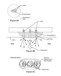 patent us20140275852 wearable heart rate monitor google patents
