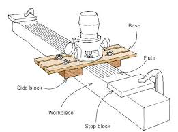 cabinet door router jig router jig for fluted posts and trim finewoodworking