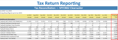 Tax Spreadsheet Using Kpis For Tax Reconciliations Calxa