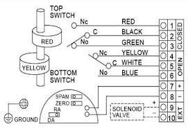 als300m2f limit switch box als300m2f valve position transmitter