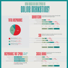 Online Marketing Resume by Internet Monitor Group