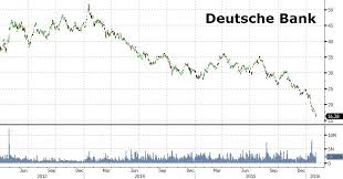deuts che bank is deutsche bank ag usa nyse db the next lehman etf daily news