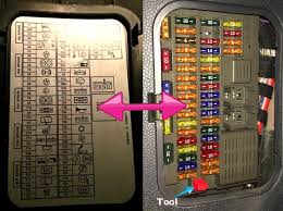 mini fuse box mini cooper wiring diagrams for diy car repairs