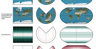 Map Distortion Planar Map Projection Course Map Interpretation And Analysis B