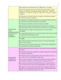 199 2015 minedu matriz de criterios de evaluación del área de personal social ii ciclo ebr