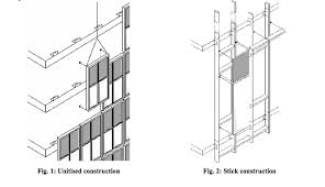 Stick System Curtain Wall Curtain Walling Ats