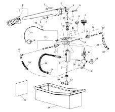 Ridgid Table Saw Parts Parts 1450 Pressure Test Pump Ridgid Store