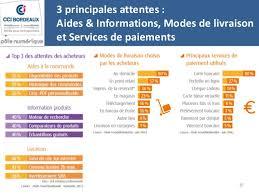 bureau virtuel bordeaux 3 cci bordeaux atelier projet site web cahier des charges 18 09 2014