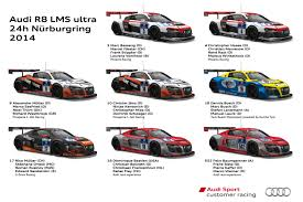 Audi R8 Build - twin busch motorsport u2013 build race party