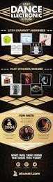 meet the nominees for best dance electronic album grammy com