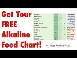 alkaline food chart and 3 best alkaline fruits youtube