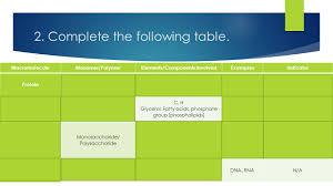 biochemistry study guide key ppt video online download