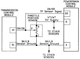 96 honda civic tps wiring diagram efcaviation com