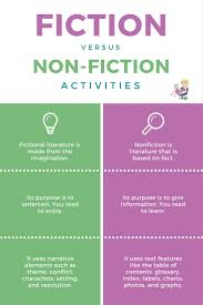 fiction vs nonfiction activities elementary librarian
