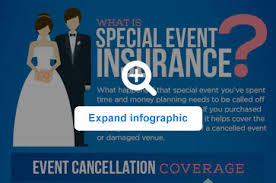 event insurance what is special event insurance