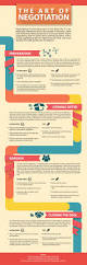 tony robbins rpm planner template 241 best images about leadership on pinterest learning infographic the art of negotiation