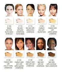light olive skin tone hair color easy selection of hair color under skin tone womenitems com