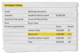Term Sheet Template Term Sheet Template Best 20 Resume Builder Ideas On