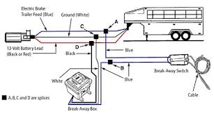 trailer brake wiring diagram carlplant