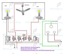 wiring a room complete explanation in urdu hindi electrical