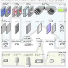web based hmi scada for building automation building control and hvac
