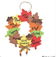100 free thanksgiving graphics free thanksgiving timeline