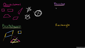 intro to quadrilaterals video khan academy
