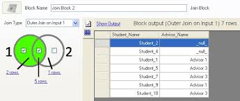 sql query join tutorial inner and outer joins sql exles and the join block datamartist com