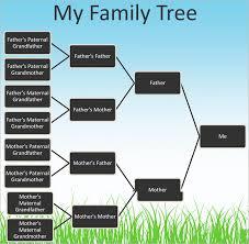 printable free family tree template family tree chart template family tree diagram printable family