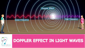 Pics Of Light by Doppler Effect In Light Waves Youtube
