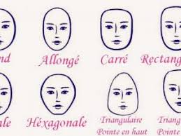 comment choisir sa coupe de cheveux femme simple mais efficace n 5 connaitre sa forme de visage pour