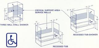 Bathtub Bars Ada Approved Grab Bars Tub Benches And Shower Seats Www