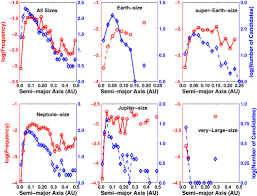 characteristics of planetary candidates observed by kepler ii