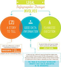 minimalist resume template indesign gratuitous bailment law in arkansas 95 best infographic images on pinterest info graphics