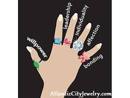 ring meaning what does wearing a ring on each finger symbolize berkeley nj