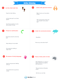 infographic top tips on how to be an active listener