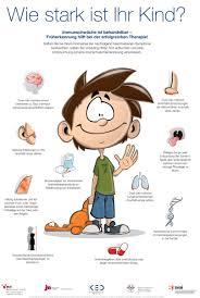 immunschwäche symptome ernrita ernrita