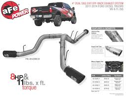 Ford Diesel Truck 2014 - afe power new product 4 u2033 dpf back dual side exit exhaust system