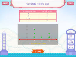 read data from a line plot worksheets third grade math