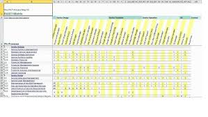Raci Templates Raci Matrix Template For Project Management Russell Rasci Matrix Template