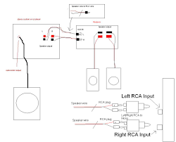 sound system interconnection at speaker cable wiring diagram