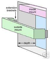Blinds Outside Of Window Frame Blinds What You Need And Need To Know Measuring Ebay