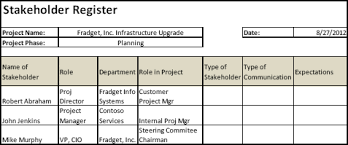 got stake holder management in project stakeholder management plan