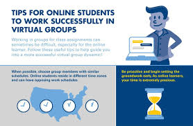 tips class online tips for online students working on projects drexel online