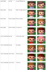 acnl starter hair guide basic hairstyles for animal crossing hairstyles animal crossing