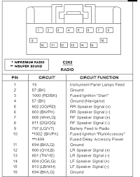 2005 ford f150 car stereo wiring diagram tamahuproject org