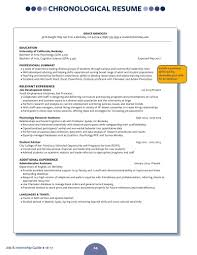 Introduction To A Resume Cover Letter And Resume Lesson Plans